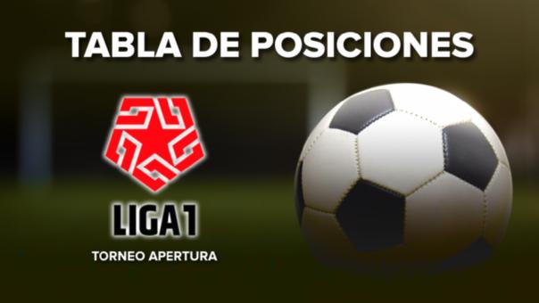 liga-1-movistar-en-vivo:-asi-se-mueve-la-tabla-de-posiciones-del-torneo-apertura-durante-la-jornada-11